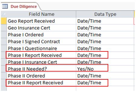 Access Report - Pulling incorrect data from Control Source