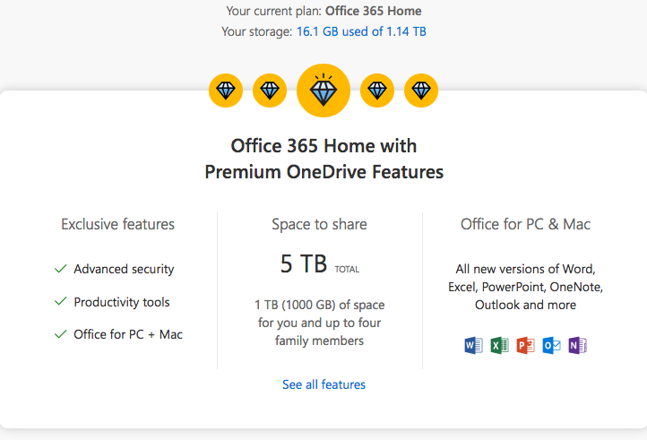 What is OneDrive Premium? Am I already getting 5TB OneDrive under ...