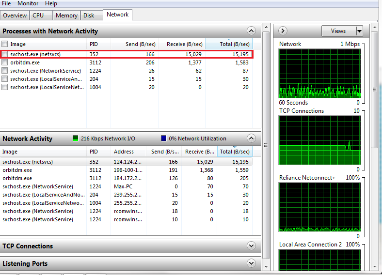 svchost.exe (netsvcs) memory usage windows 7