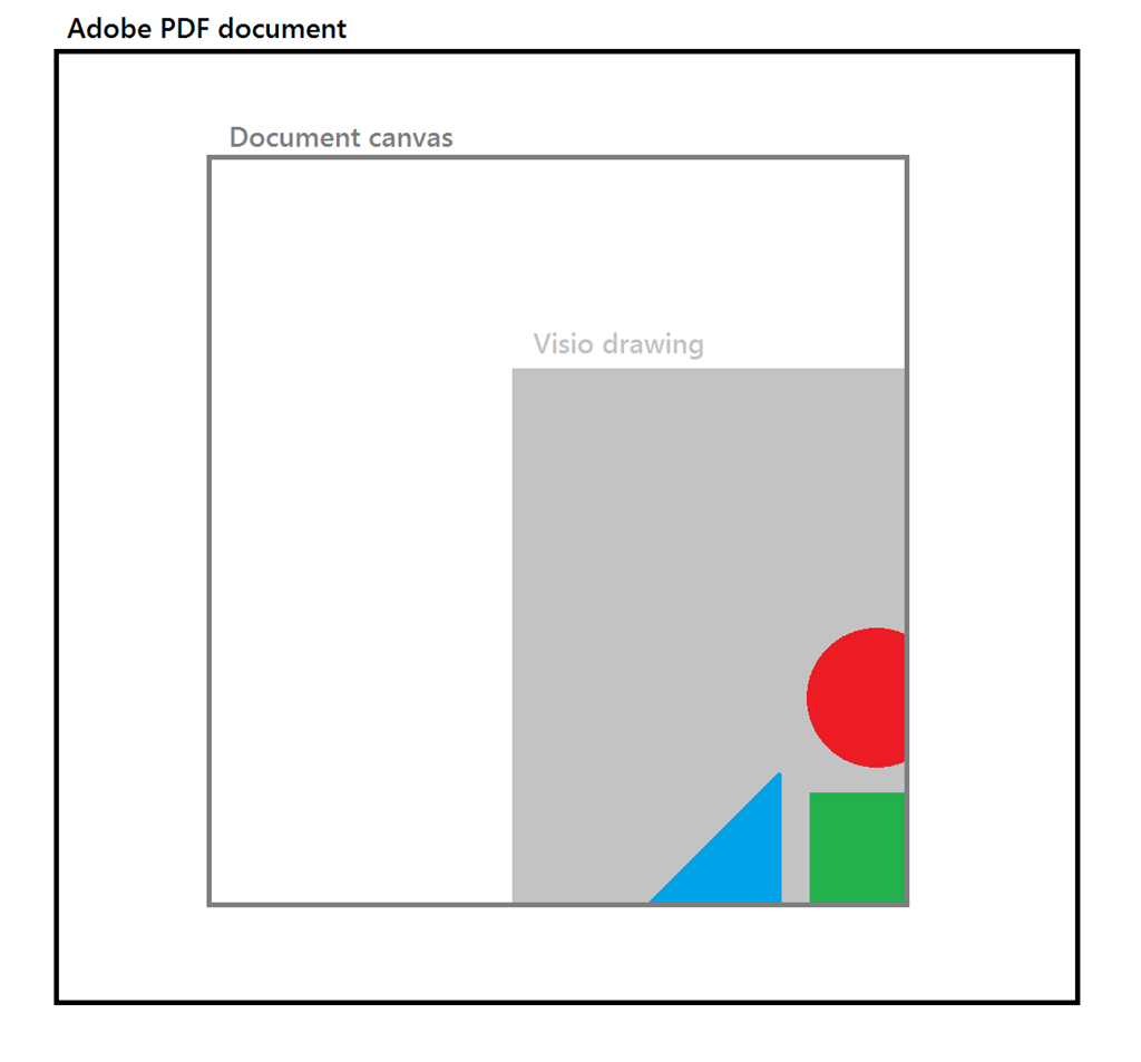 How to save the entire visio drawing as a pdf document microsoft im surprised you missed this before releasing visio 2016 professional you either missed it or you stopped caring for software ccuart Images