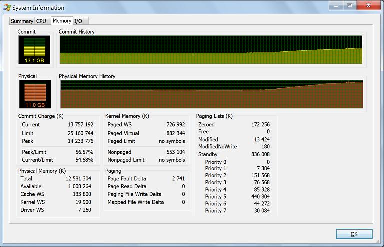 Windows memory leakage on user process start/exit