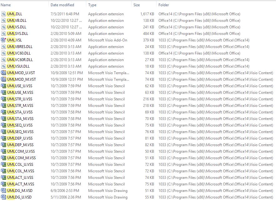 Cannot find UML templates for Visio 2010 Premium - Microsoft Community