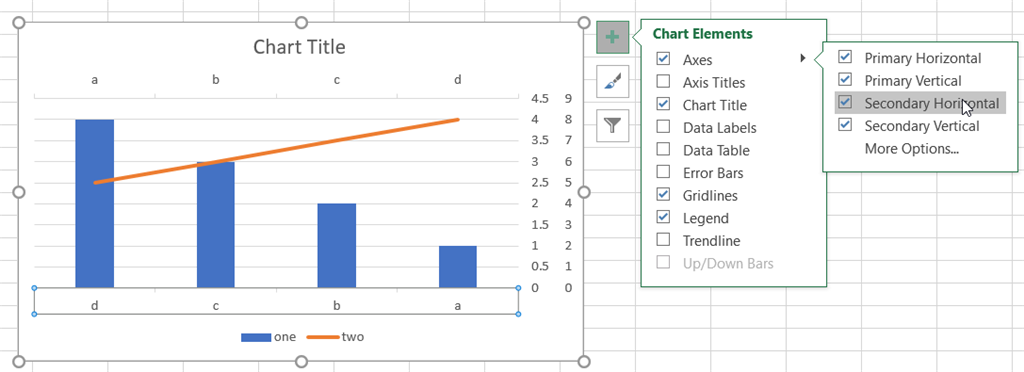 How to reverse the whole bar chart with a secondary axis to be from select the axis and format it with the setting to plot categories in reverse order just like you did with the primary x axis ccuart Images