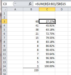 Calculating Cumulative Percentage - Microsoft Community