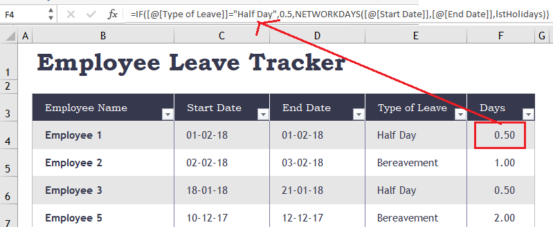 employee leave tracker excel vacation calendar employee planner