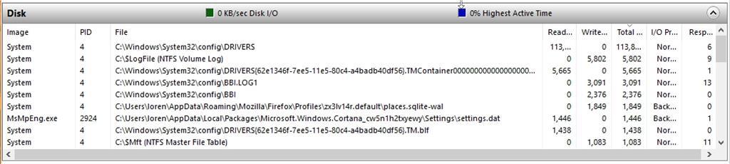 system process pid 4 high disk usage windows 10