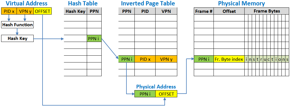 Physical and Virtual Memory in Windows 10 - Microsoft Community