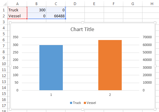 how to add a second axis in excel 2010