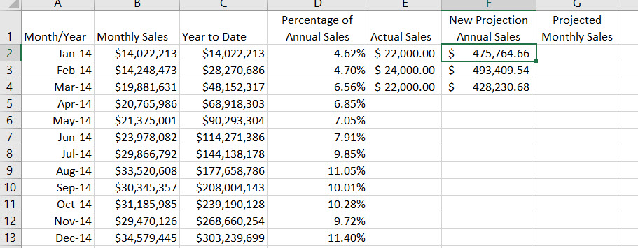 excel recalculate projected monthly sales based on most recent