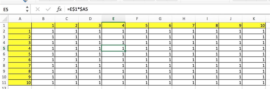 Multiplication Tables On Excel Microsoft Community