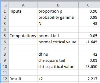 How to calculate tolerance limits of the data? - Microsoft