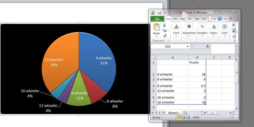 Pie Chart Difficulties Microsoft Community