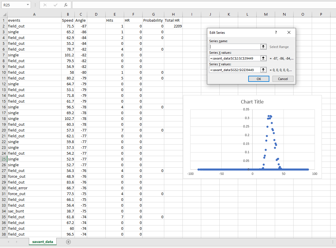 Excel Blank Cells appear as Zero in Chart   Microsoft Community