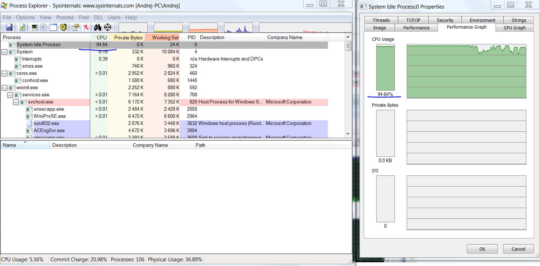 windows nt kernel & system high cpu