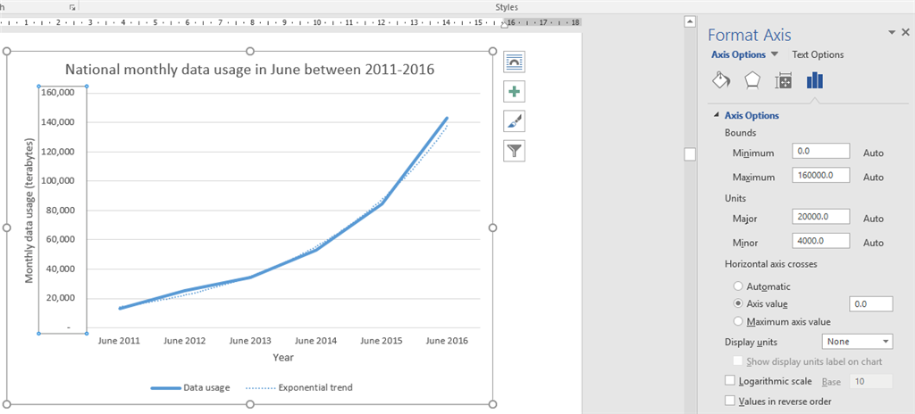 Cant start y axis at 0 in ms word graph microsoft community excel and noticed that the y axis starts with a hyphen however ive already set the axis to start at 0 in the format axis pane ccuart