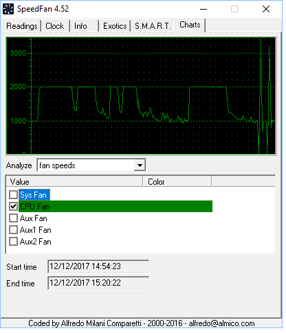 Windows 10 and CPU fans - Microsoft Community