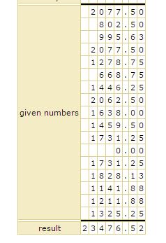 Microsoft excel 2013 auto sum calculation missing few