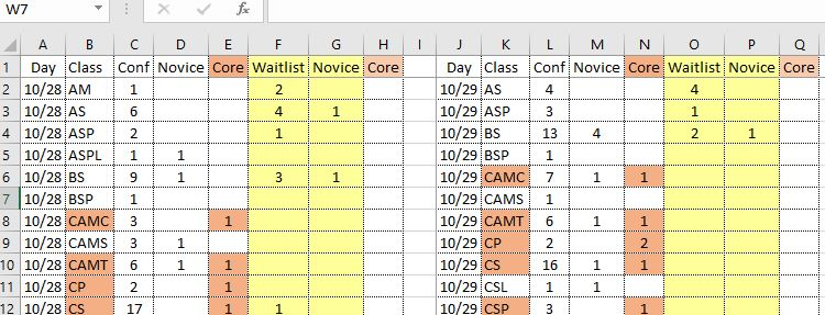 The Following 3 Pictures Are Attached 1 Sample Snip Of Workbook Data 2 Excel Print Preview Printer Note Borders Do Not Show On