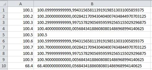 excel xml worksheet export has unprecise numbers microsoft community