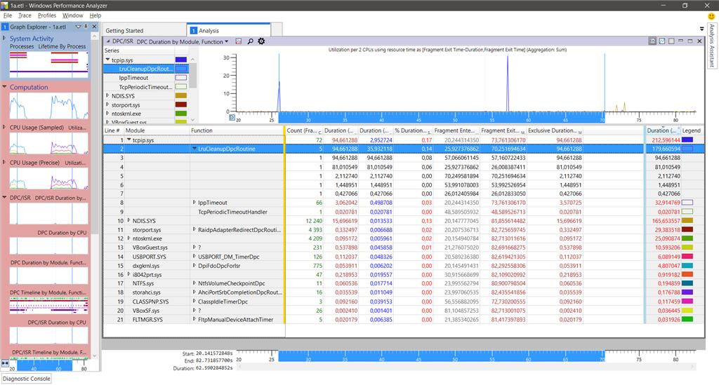 Windows 10 DPC latency issue with ndis \u0026 tcpip.sys - Microsoft Community