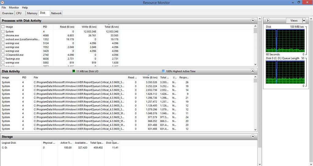 what causes 100 disk usage windows 8.1