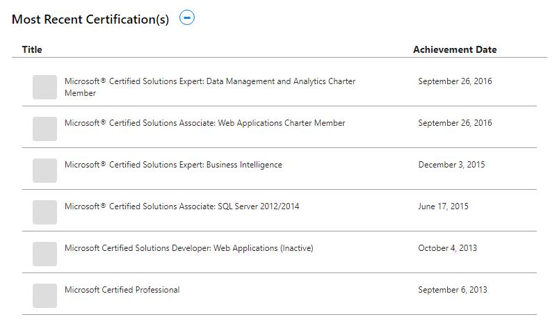 microsoft web apps certification