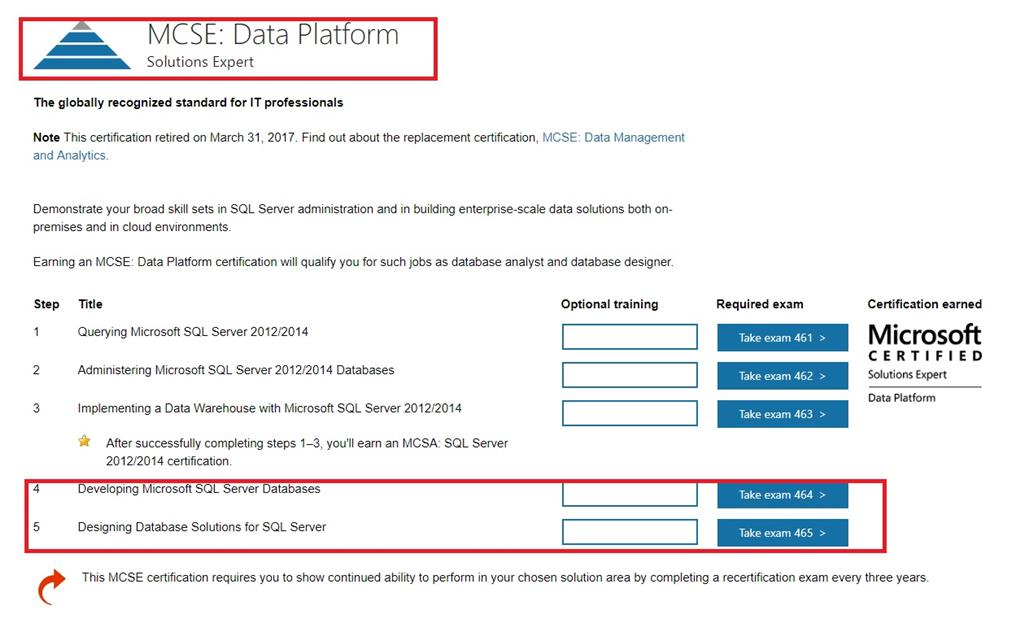 Questions About The Mcse Data Platform Certified Training