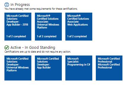 microsoft certified solutions developer