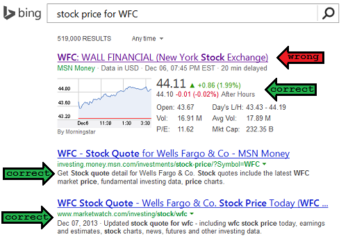 Bing Search Stock Quotes Microsoft Community