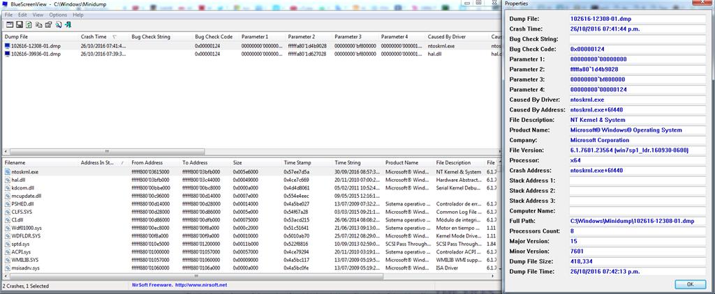 ntoskrnl.exe crash dump windows 7