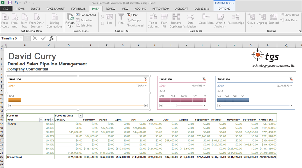 need help with editing a pivot table timeline microsoft community