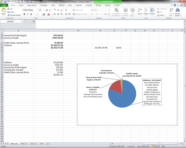 Text Within A Data Label In Pie Chart In Excel 2010 Doesnt Align