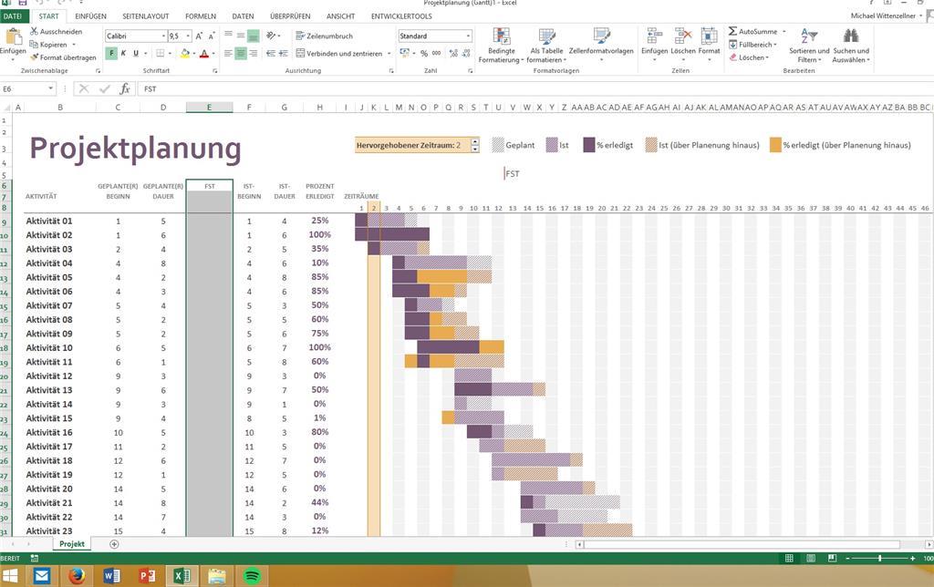 Großartig Monatliche Zeitplan Excel Vorlage Ideen ...